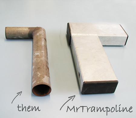 Framework corners